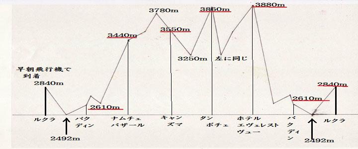 標高2.jpg